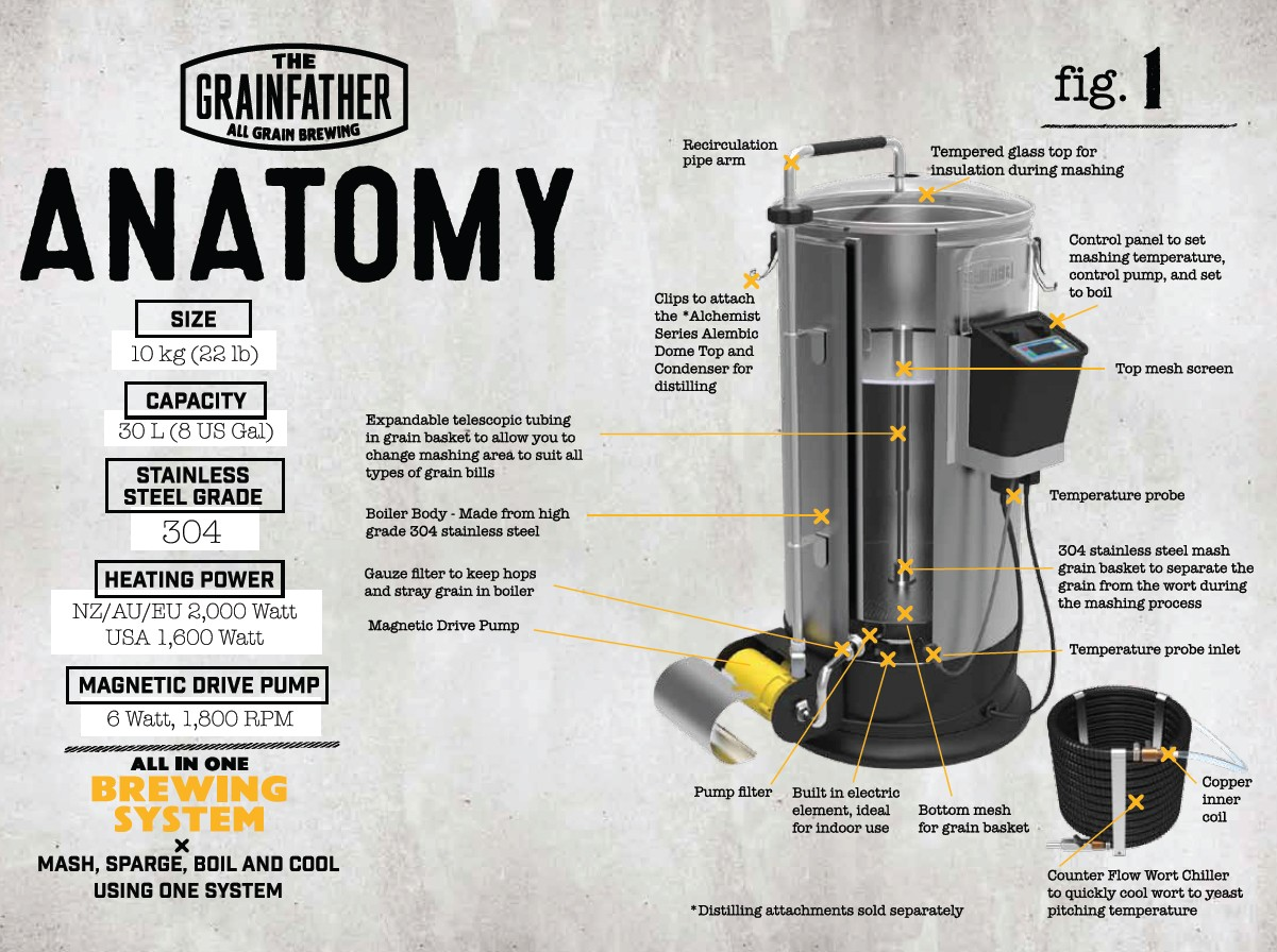 The Grainfather Connect Beerbros